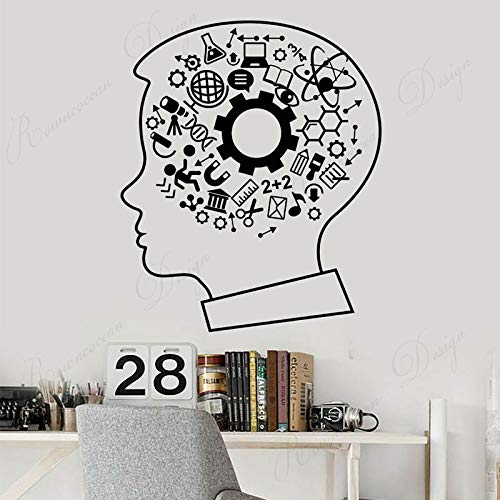 yaofale School Education Science Chemistry Physics Boy Wall Sticker Vinyl Home Decor Reading Room Study Book Decal