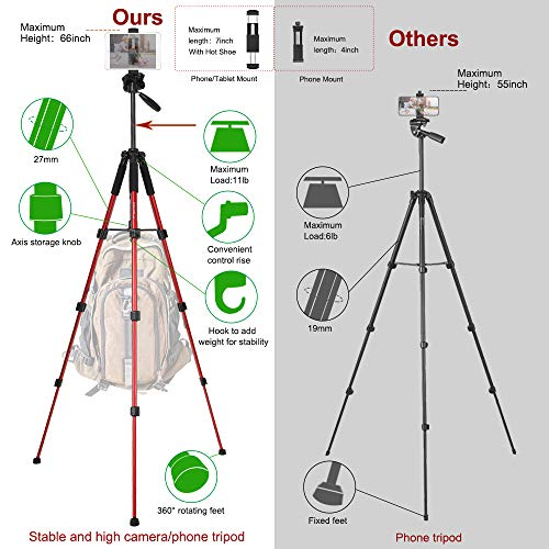 """JOILCAN 65"""" Camera Tripod, Aluminum Lightweight Phone/Tablet Stand 11 lbs Load with Universal Phone/Tablet Mount,2PC Quick Plates for Traveling,Live Streaming, Video Recording(Red)"""