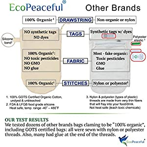 EcoPeaceful - Looser Weave - USA-GROWN Organic Nut Milk Bag - ALL 100% Organic Cotton (Fabric, Stitches, Drawstring… |