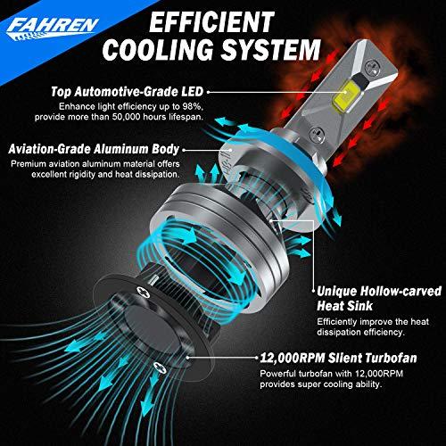 Fahren H11/H9/H8 LED Headlight Bulbs, 60W 10000 Lumens Super Bright LED Headlights Conversion Kit 6500K Cool White IP68 Waterproof, Pack of 2