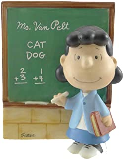 Best lucy van pelt figurine Reviews