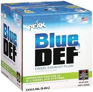 Peak Original Diesel Exhaust Fluid, Jug, 2.5 gal
