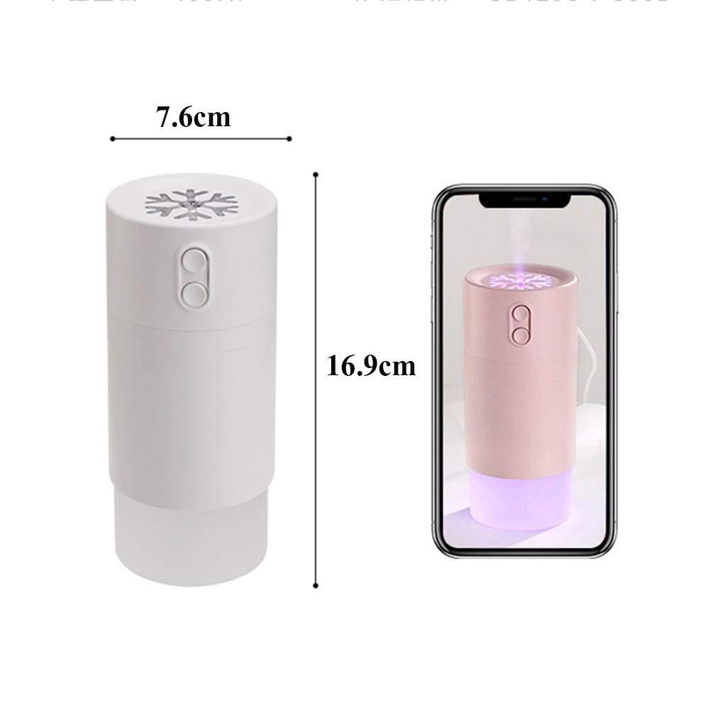 LDRAGON USB Humidificador Casa Al Aire Libre del Coche De ...