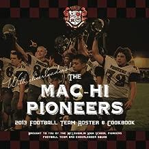 Best mcloughlin high school football Reviews