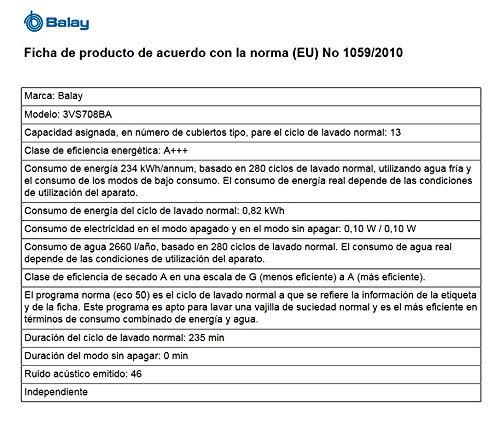 Balay 3VS708BA