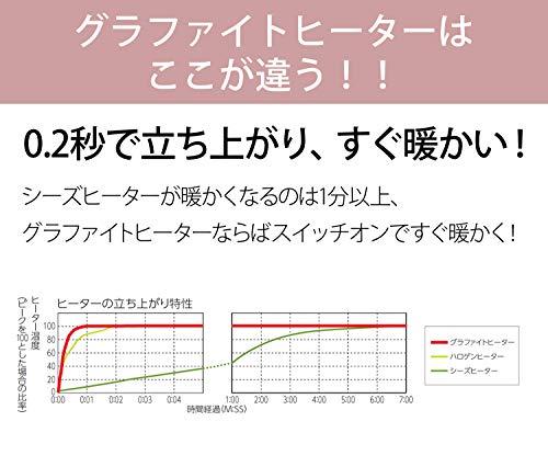 コイズミグラファイトヒーター900/450Wオフタイマー付き自動首振りホワイトKKS-0997/W