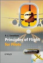 cpl pilot exam