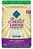 Blue Buffalo Basics Limited Ingredient Diet Grain Free, Natural Indoor Adult Dry Cat Food, Turkey & Potato 11-lb, Model:BLU00702