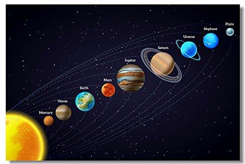1x Poster Solar System Sun 9 Planet Mercury Venus Earth Mars Jupiter Saturn...