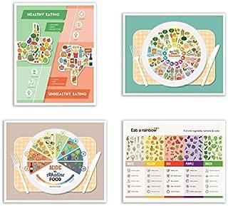 Crystal Healthy Eating Prints - Set of (4) Nutritious Informative Wall Art Decor Photos 8x10 Eat A Rainbow