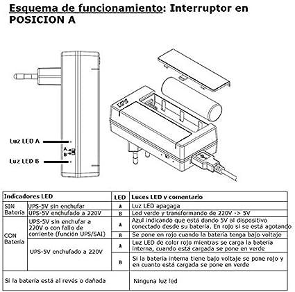 Mini UPS 12V/1A Sistema UPS para cámaras IP y Otros aparatos del hogar. Compatible con cámaras Foscam …