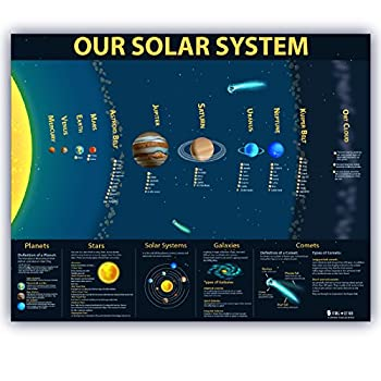 Solar System LARGE LAMINATED kids educational planets space BIG poster chart class teaching science children UPDATED FIXED 18x24