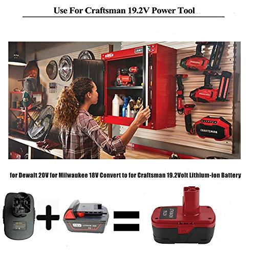Mellif USB Battery Adapter DM18GL for Milwaukee to Craftsman Battery, for Dewalt 20V for Milwaukee 18V Convert to for Craftsman 19.2Volt Lithium-ion Battery