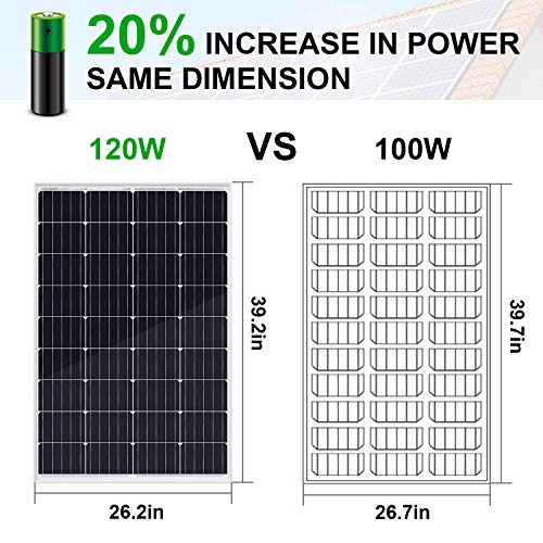 ECO-WORTHY 120W 12V Solar Panel Kit: 120W Mono Solar Panel & 20A Solar Charge Controller & 5m Solar Cable & Z Style…