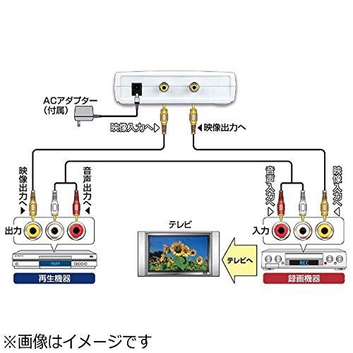 『プロスペック デジタル編集機 PROSPEC DVE792W』のトップ画像