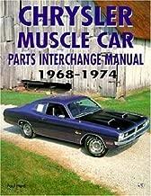 Best used auto parts interchange guide Reviews