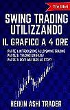 Swing Trading Utilizzando il Grafico a 4 Ore 1-3: Parte 1: Introduzione allo Swing Trading Parte 2: Trading sui Fake! Parte 3: Dove Mettere lo Stop?