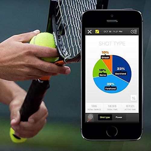 Zepp - Analizzatore Dell'Oscillazione per Lo Swing nel Tennis