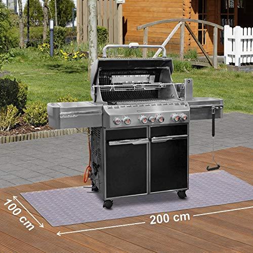Paderbest24 Bodenschutzmatte Grillunterlage Grillschutzmatte TRANSPARENT mit Riffelblechoptik 200x100cm