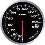 日本精機 Defi (デフィ) メーター【Defi-Link ADVANCE BF】油温計 (ホワイト) DF10401
