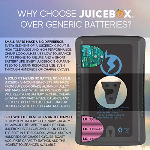 Juicebox V-Mount Battery & Charger (150Wh) with US-Based Warranty