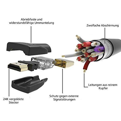 Amazon Basics – Hochgeschwindigkeitskabel, Ultra HD HDMI 2.0, unterstützt 3D-Formate, mit Audio Return Channel, 1,8 m