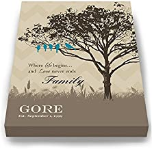 MuralMax - Personalized Canvas Wall Decor Gifts for Him & Her - Romantic Family Tree & Lovebirds with Name & Date - Anniversary, Retirement Milestone Parties - Color, Cocoa - Canvas Size 8 x 10