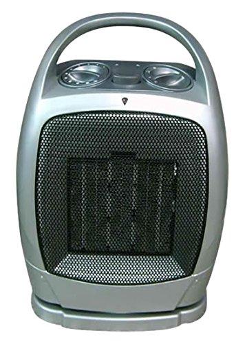 Wurko - Calefactor CER.OSC.1500w Kenya