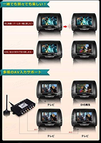 『(HD705)7インチ 高画質 ヘッドレスト DVDプレーヤー 2個セット (ブラック)』の4枚目の画像
