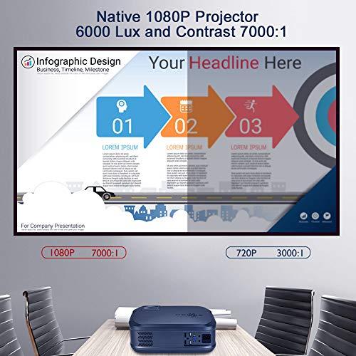 Proyector Cine en Casa, Native 1080P LED Video Proyector Full HD ...