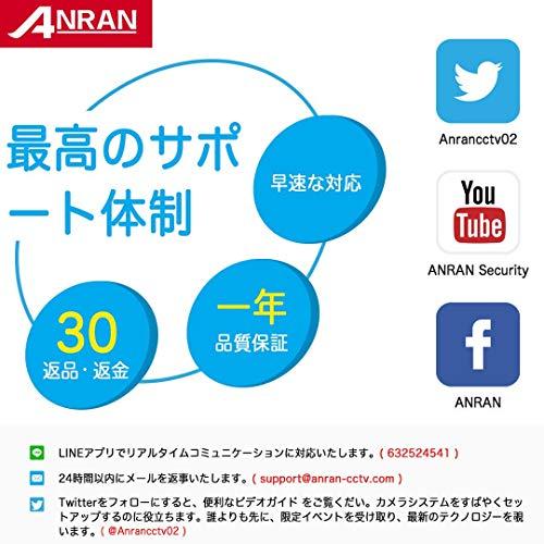 ANRAN『ネットワークカメラ』