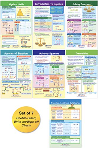 NewPath Learning 93-6505 Algebra Skills Bulletin Board Chart Set (Pack of 7), 12 x 18 in