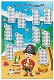Unbekannt Lernposter - Das kleine Einmaleins mit dem Piraten in Premiumqualität, Größe: 61 x 91,5 cm (Maxiposter)