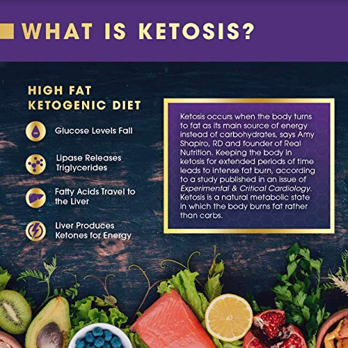 Extra Strength Keto Diet Pills for Men & Women; Ketosis Supported Fat Burn Formulated with Keto BHB; 30 Servings 9