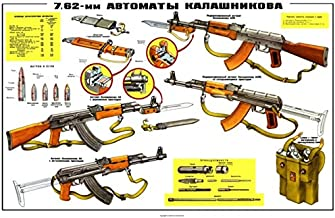 Russian Legacy Soviet Kalashnikov AK-47 Assault Rifle Poster (35x23)