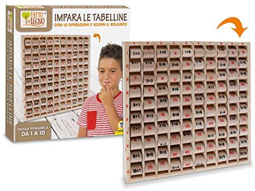 Teorema 40185 - Tabelline in Box
