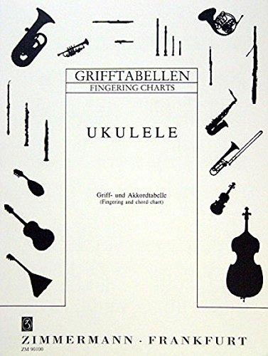 Grifftabelle für Ukulele: (Griff- und Akkordtabelle). Ukulele.