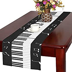 Awesome Gifts for Piano Players, Students, Teachers and other Piano Lovers 35