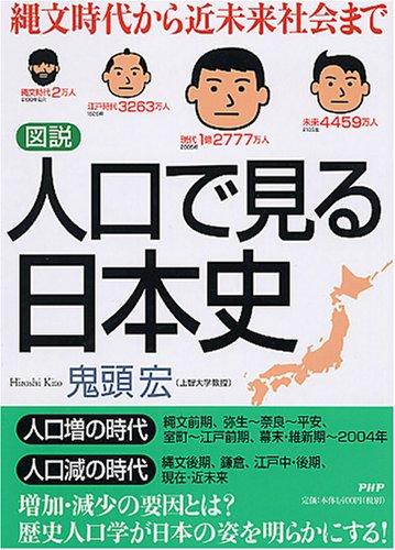 [図説]人口で見る日本史