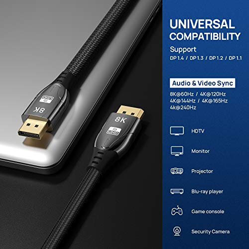NEWDERY Cables DisplayPort