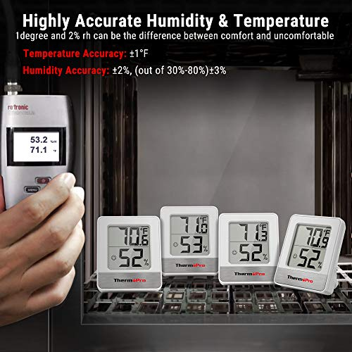 ThermoPro TP49-W Mini Hygrometer Thermometer with Large Digital View Indoor Thermometer Humidity Gauge Monitor for Greenhouse Cellar