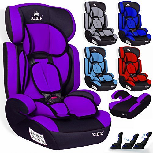 Kidiz® Autokindersitz Kinderautositz ✓ Gruppe 1+2+3 ✓ 9-36 kg ✓ Autositz ✓ Kindersitz | Stabil und Sicher | Farbe: Lila