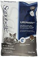 Urinary Adult Dry food