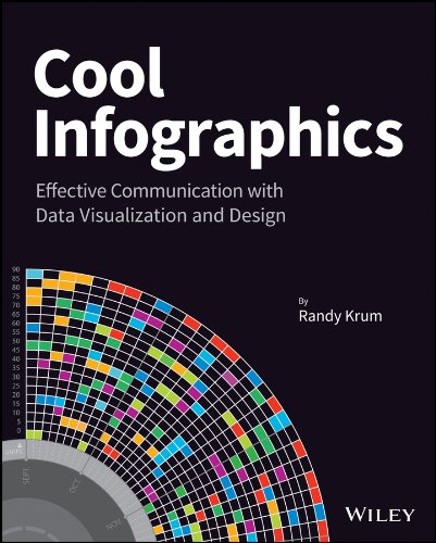 Image OfCool Infographics: Effective Communication With Data Visualization And Design