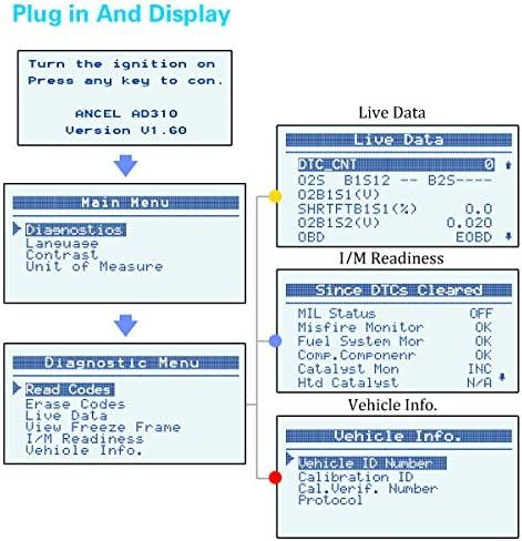 315mhz code scanner grabber _image0