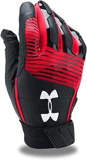Best batting glove under glove Reviews