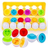 ThinkMax Matching Eggs Set for Toddler...