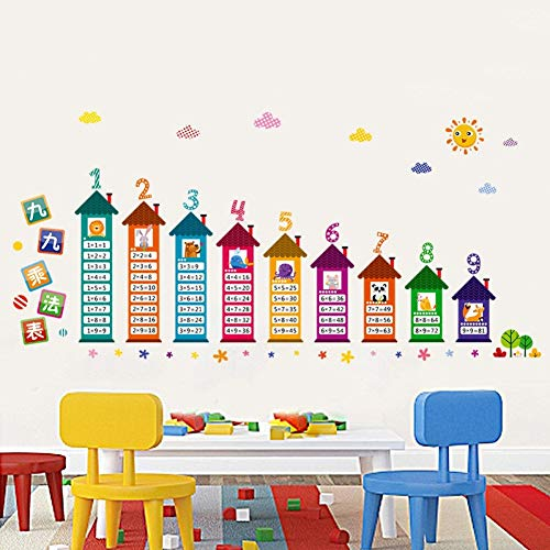 Vinilos decorativos para la mesa de multiplicación de la habitación infantil 99 para niños bebé extraíble aprender calcomanías de pared educativas montessori