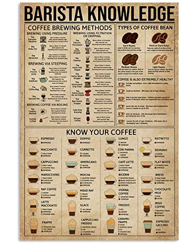 Jackila Barista Knowledge Coffee Brewing Methods Funny Poster Wall Art Print Painting Home Decor Gifts for Lovers Poster