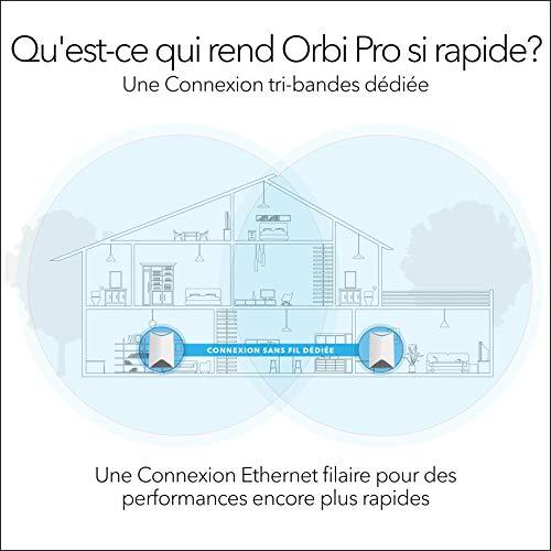 NETGEAR Sytème WiFi Mesh Tri-Bandes Orbi Pro (SRK60), AC3000, Pack de 2, jusqu'à 350 m² et 25 appareils, Un WiFi partout à la maison ou en entreprise, Idéal murs épais, WiFi invité, avec support mural